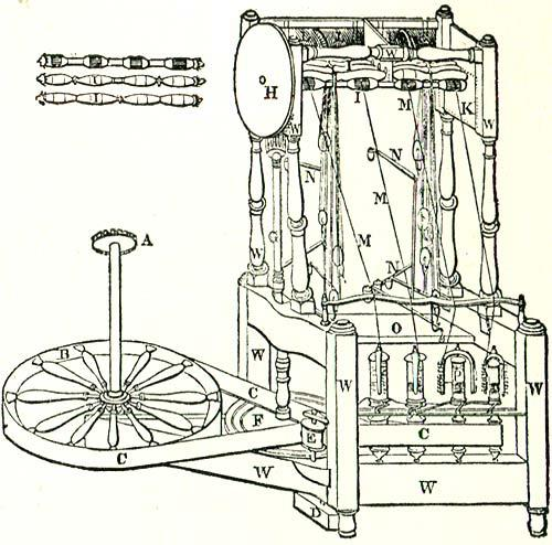 Who Invented The Water Frame - Page 5 - Frame Design & Reviews ✓