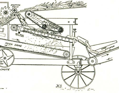 Seed Drill Diagram Saltofamerica Article Many Of Us Leave Farming
